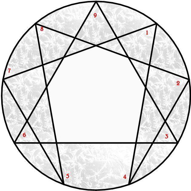 cirkel met straal van 5 cm